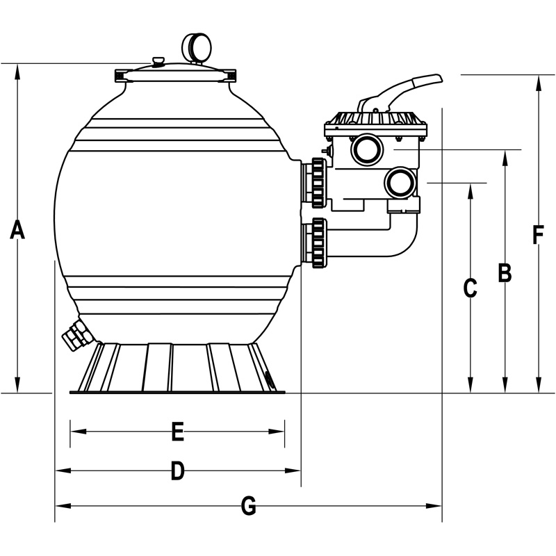 Reliant® - RBS Series